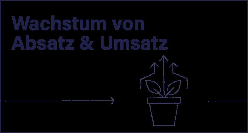 04_unitex-performance-indicator-wachstum