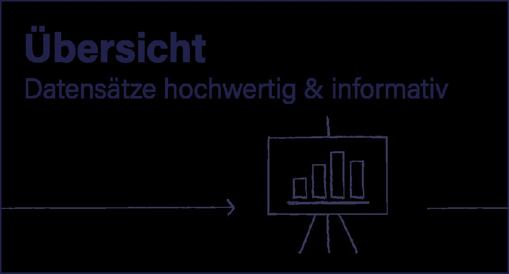 0_unitex-performance-indicator-uebersicht